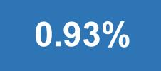 Deficit (2016)