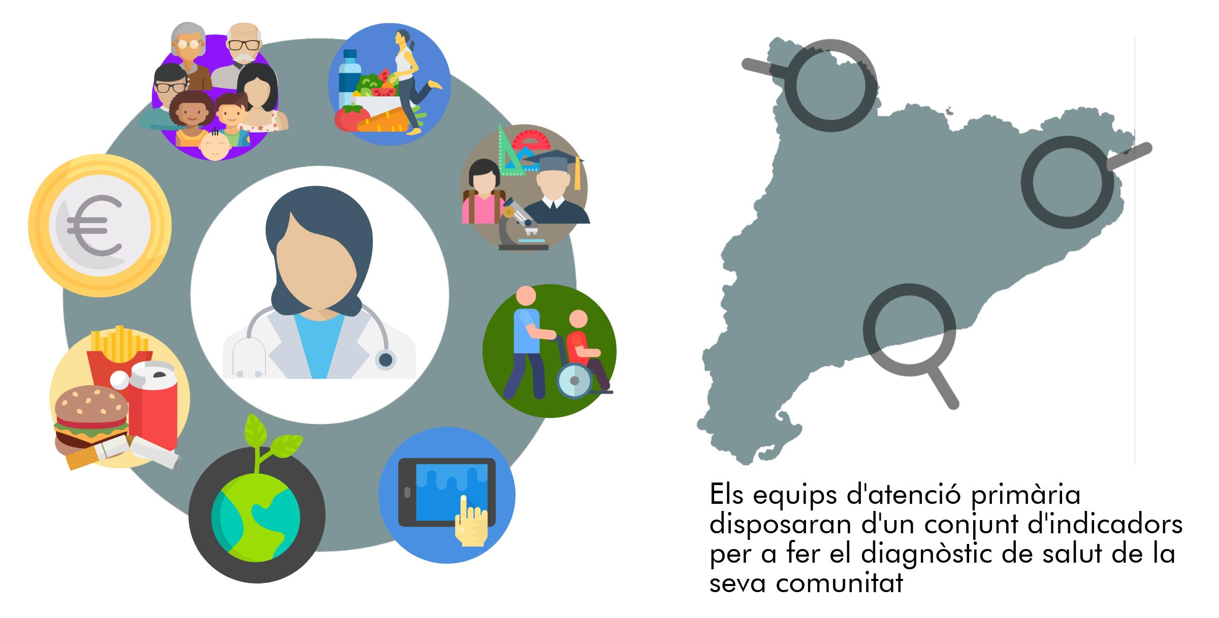 Els professionals de la salut disposen ja d'un conjunt d'indicadors per determinar l'estat de salut de la seva comunitat