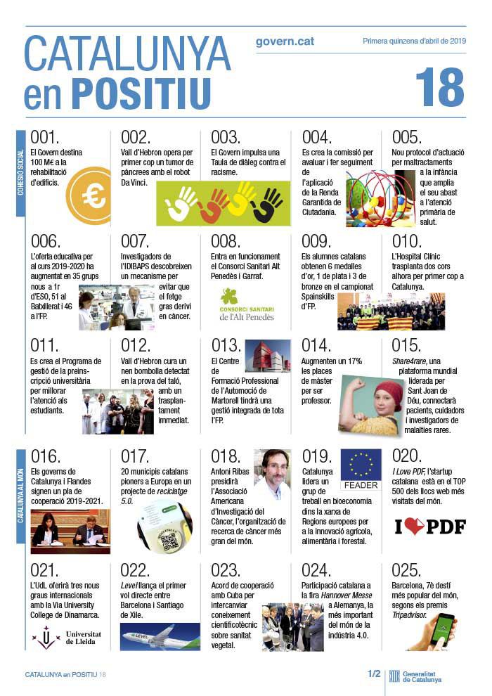 Infografic 18