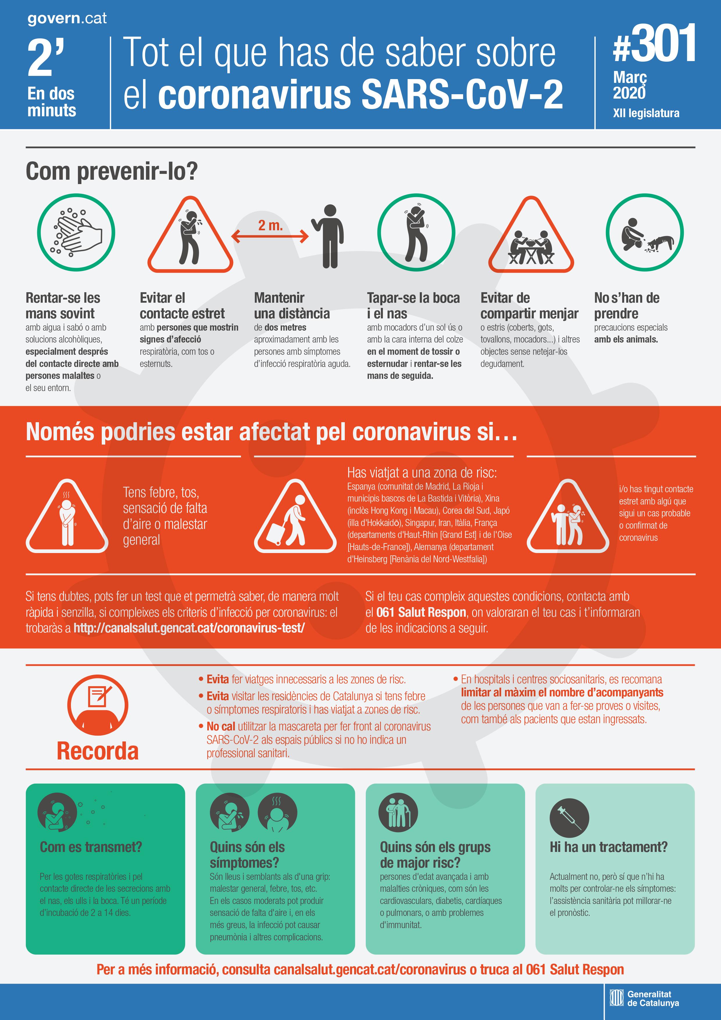 Tot el que has de saber sobre el coronavirus SARS-CoV-2