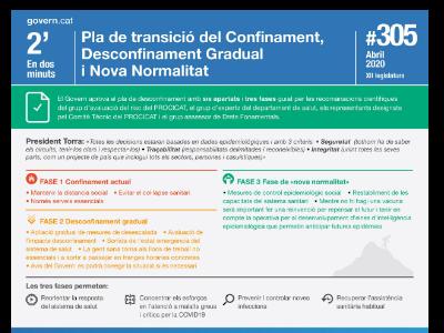 Pla de transició del Confinament, Desconfinament Gradual i Nova Normalitat