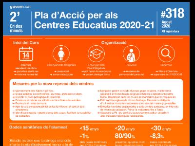 Pla d'Acció per als Centres Educatius 2020-2021