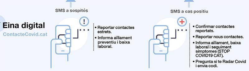 Salut activa l'eina digital 'ContacteCovid.cat' per la identificació i seguiment de contactes de COVID-19