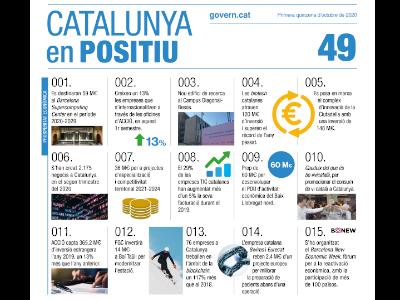 Catalunya en positiu #49