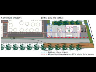 Plànol de la ubicació de la nova sala de vetlla