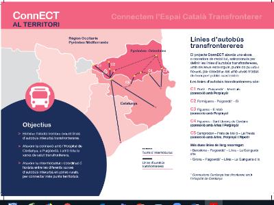 Plànol de les 5 rutes ConnECT