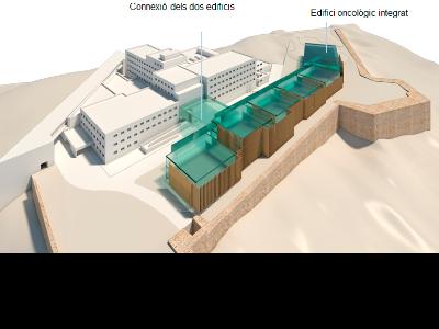 L'Hospital de Tortosa Verge de la Cinta s'ampliarà en 15.435 m2 amb dos edificis un ambulatori i un oncològic