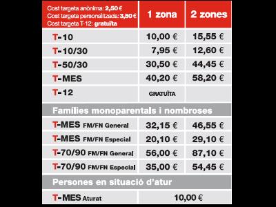 Tarifes Lleida