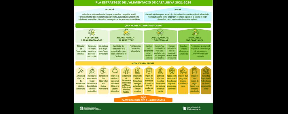 Infografia PEAC (def)