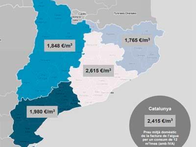 Mapa amb el preu mig de l'aigua per províncies (2020).