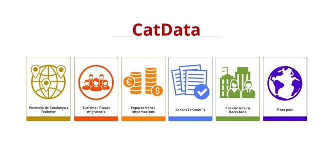 CatData