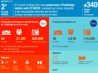 El Govern endega dos nous programes d'habitatge dotats amb 23 M€ L'objectiu és donar resposta a les necessitats del territori: els pobles, micropobles i les àrees urbanes més denses