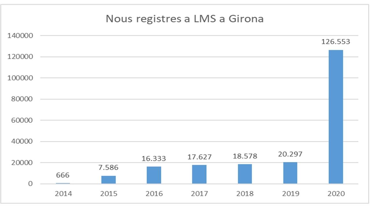 RS Girona