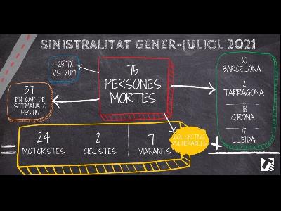 infografia sinistralittat